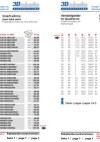 Prospekte Katalog-Seite100