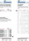 Prospekte Katalog-Seite109
