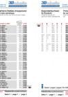 Prospekte Katalog-Seite142