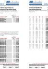 Prospekte Katalog-Seite177