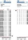 Prospekte Katalog-Seite211