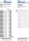 Prospekte Katalog-Seite219