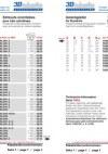 Prospekte Katalog-Seite221