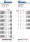 Prospekte Katalog-Seite285