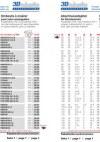 Prospekte Katalog-Seite320