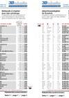 Prospekte Katalog-Seite328