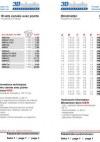 Prospekte Katalog-Seite390