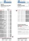 Prospekte Katalog-Seite467