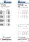 Prospekte Katalog-Seite101