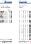 Prospekte Katalog-Seite136
