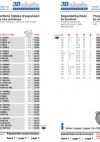 Prospekte Katalog-Seite144