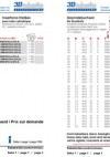 Prospekte Katalog-Seite147