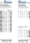 Prospekte Katalog-Seite163