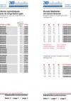 Prospekte Katalog-Seite164