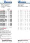 Prospekte Katalog-Seite225