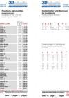 Prospekte Katalog-Seite244
