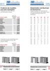 Prospekte Katalog-Seite246