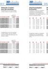 Prospekte Katalog-Seite350