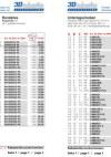 Prospekte Katalog-Seite428
