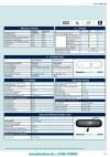 Phone House Frühlings-Angebote-Seite53